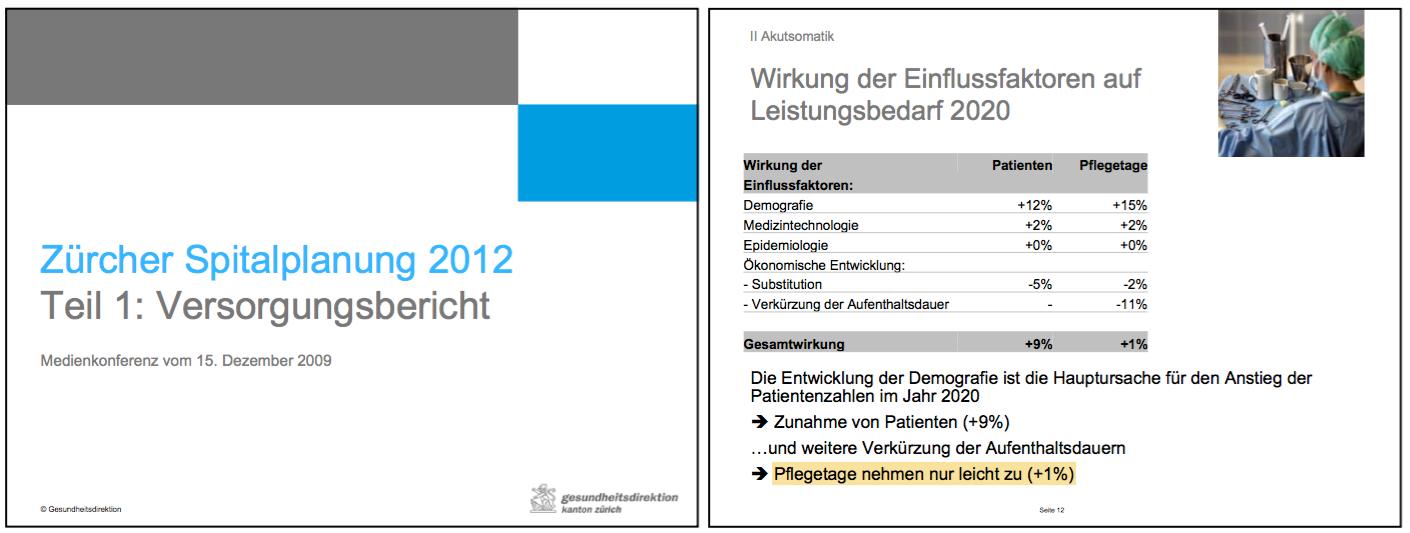 Zürcher Spitalplanung 2012 Versorgungsbericht
